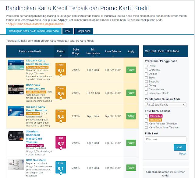 AturDuit.com Situs Perbandingan Produk Keuangan Terlengkap dan Terpercaya di Indonesia