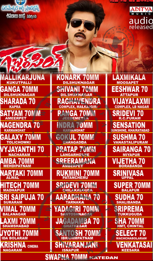 Gabbar Singh Hyderabad Theaters List