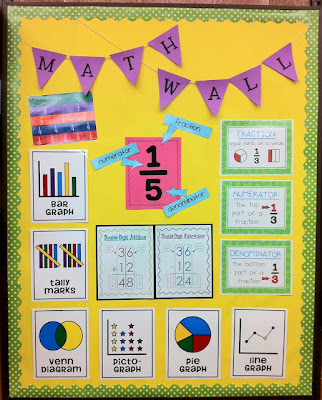 Room Mom 101: Math Wall Ideas