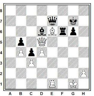 Posición de la partida de ajedrez Kim - Levitina (Volgogrado, 1985)