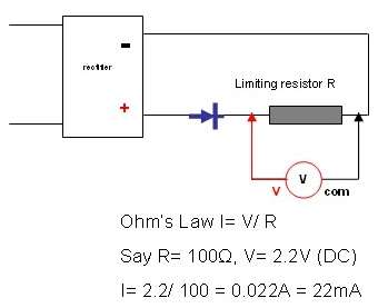 how to set up multimeter to measure current