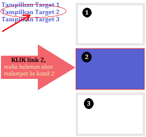 Image css target concept
