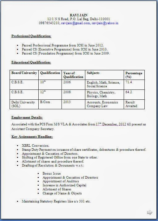 Resume Format Screenshot Thumbnail. Examples Of Resumes Best