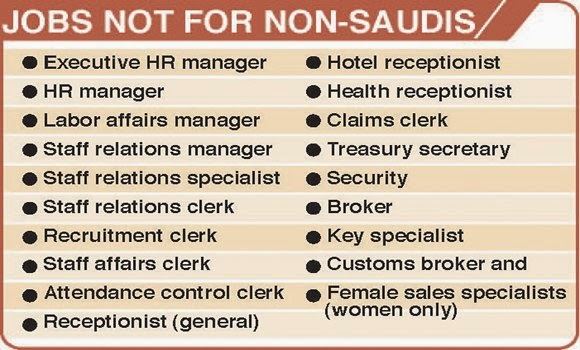List of professions reserved for saudis