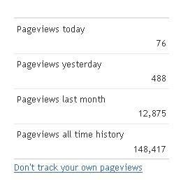 Apa itu PAGEVIEW (PV) dan cara tingkatkan PV blog