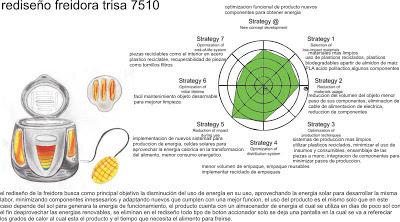 Rueda de LiDs Cristian Soza Universidad de Pamplona