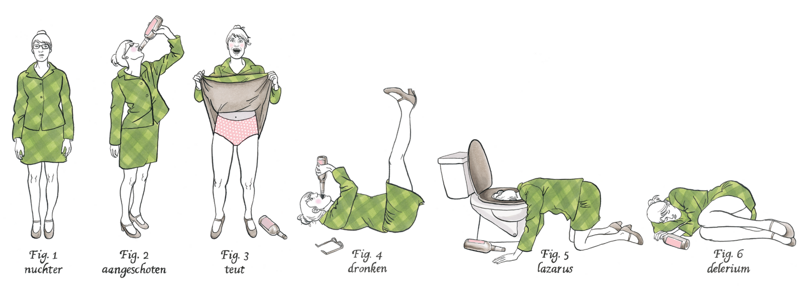 Evalien the stages of drunkenness