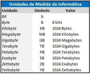 pdf convert gb to megabytes