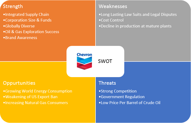 corporation s structure and culture be internal strengths or weaknesses Swot analysis of walmart 2018 inc, kohl's corporation about the business in walmart's official website or wikipedia's article walmart swot analysis.