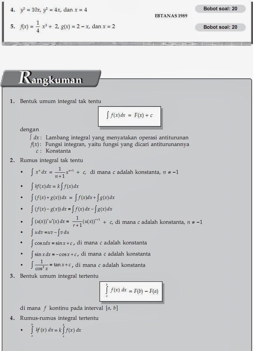 Matematika Di Sma Menentukan Volume Benda Putar