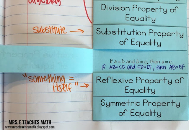 Algebraic Properties of Equality Interactive Notebook Page Idea