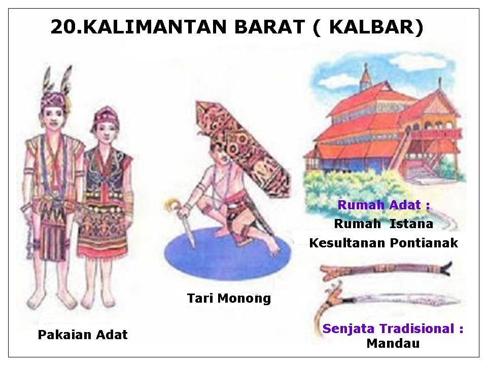 21. Provinsi Kalimantan Tengah (KALTENG) Ibukota nya adalah