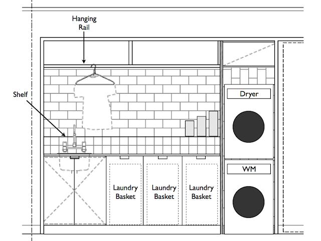 WEST END COTTAGE New Laundry Plans