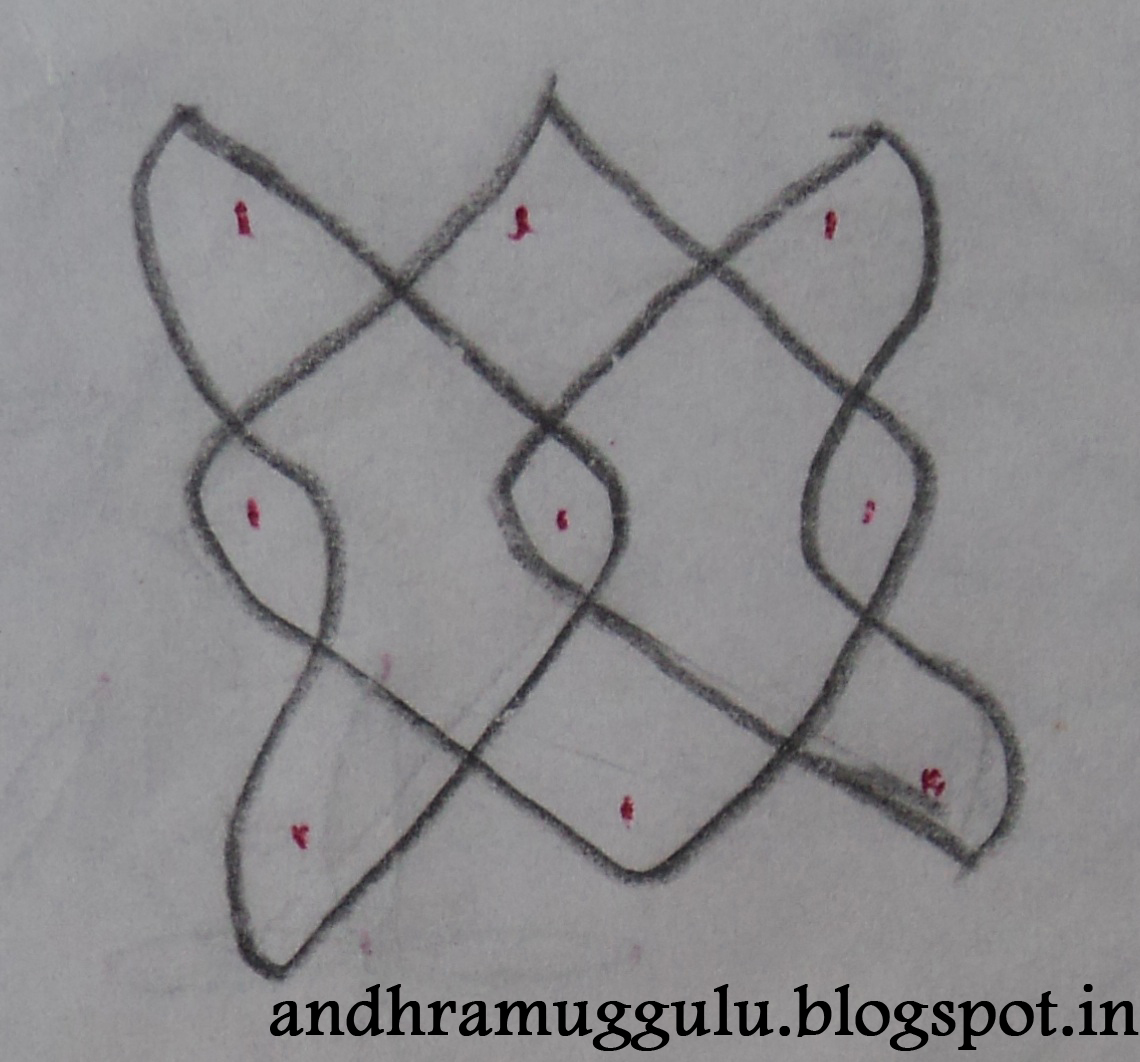 ... muggulu, these simple muggulu are easy to learn and less time consuimg