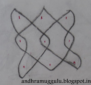Easy Muggulu 2