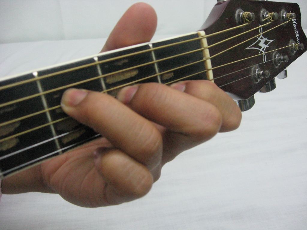 Guitar Chords Dm7 - Viewing Gallery