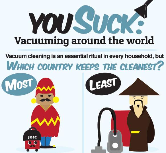 Image: You Suck: Vacuuming Around The World