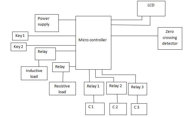 ee tym capacitor bank type power factor system