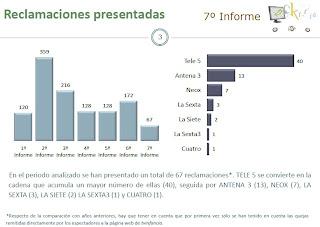 Quejas Telecinco