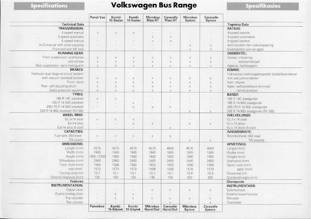 South Africa Volkswagen Bus Advertisement