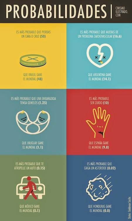 Brasil 2014: Cinismo Mundialista