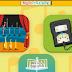 Mobile Music Trainer: bladmuziek leren met iPad-app
