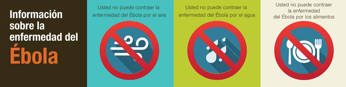 Usted no puede contraer el Ébola por...