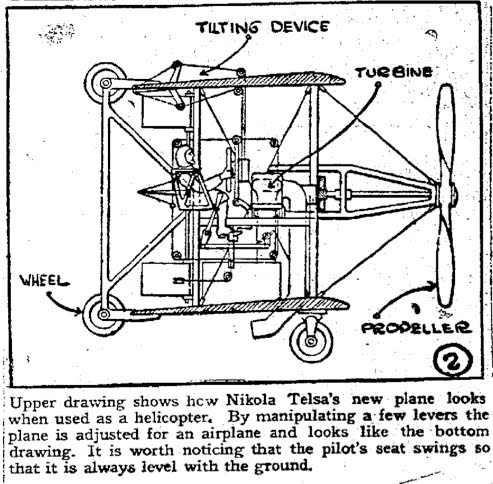 TM 1 1520 238 23 1 131 moreover Nikola Tesla Teslas New Aircraft Flies as well Todays 544 Am Phone Call in addition TM 55 1680 316 10 12 furthermore How Does The Transmission In A Helicopter Work. on helicopter pilot