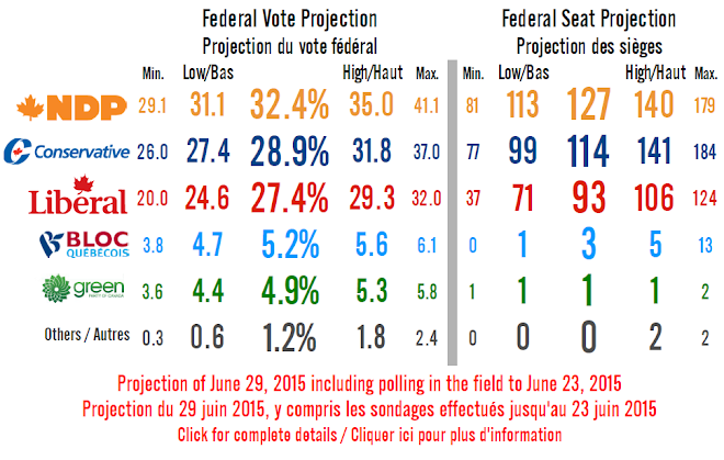 Projection%2BFront.png