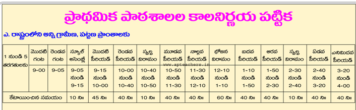 AP Primary Schools New Time Table