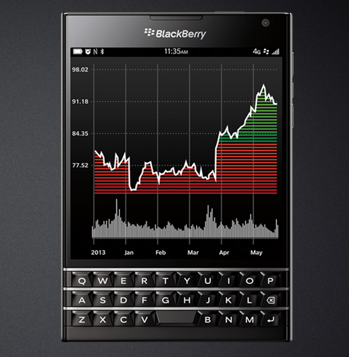 Samsung Galaxy Alpha Terbaru VS BlackBerry Passport Terbaru