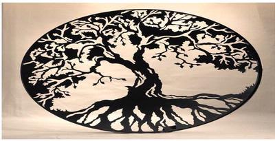 Sangkamadeha Pohon Kehidupan Orang Batak