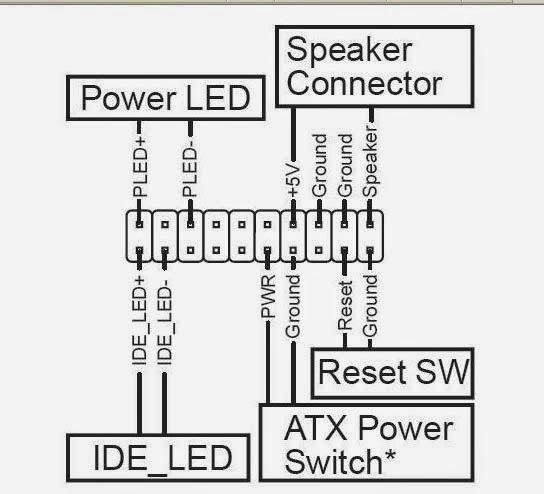 Как подключить провода power led hdd led power sw reset на плате nf4k8ac на материнке не написанно
