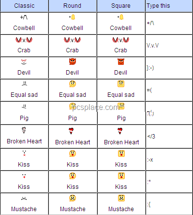 How to create emoticons and smileys in Facebook chat