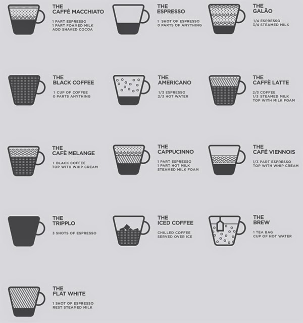 http://img2.wikia.nocookie.net/__cb20120510203516/coffee/images/2/22/COFFEE_POSTER_JAMES_DAVIES.jpg