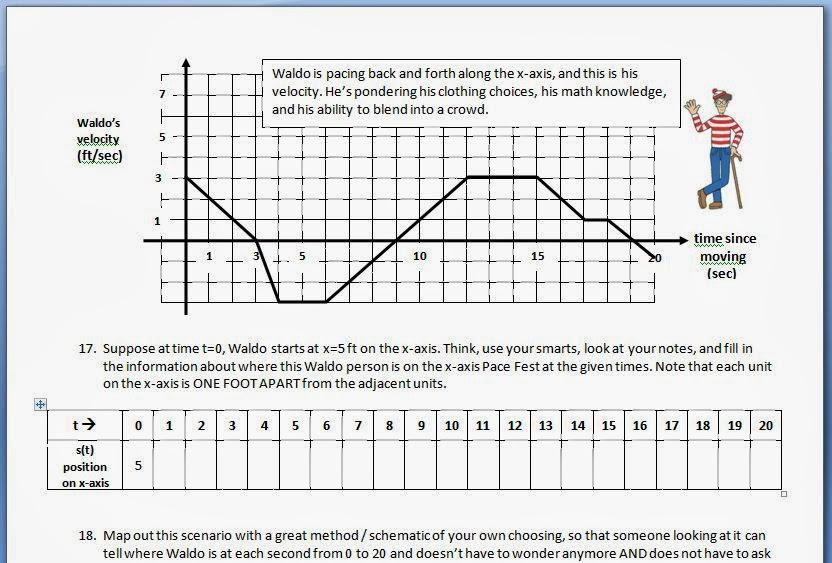 math teacher mambo straight line motion calculus. Black Bedroom Furniture Sets. Home Design Ideas