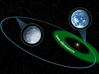 Зона обитаемости планет