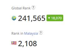 Ranking Alexa #3