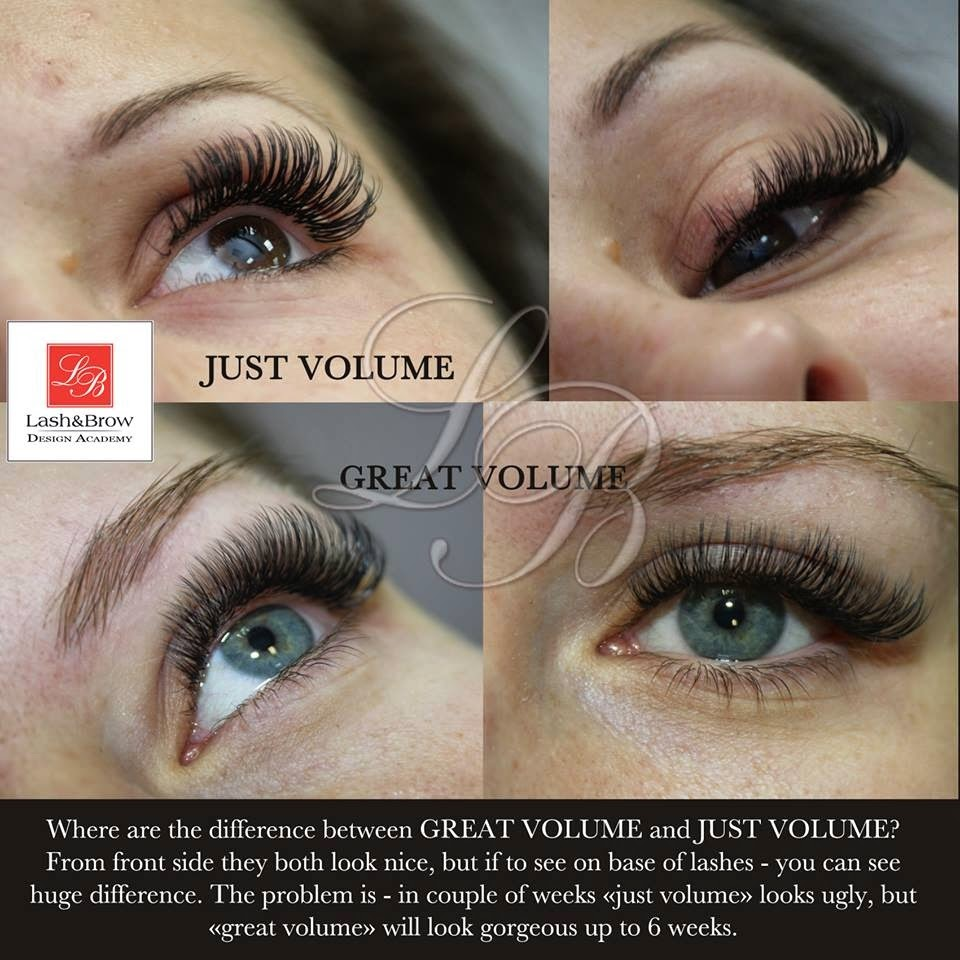 Professional Single Lash Volume And Classic Eyelash Extensions In