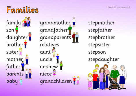 Am word family printables