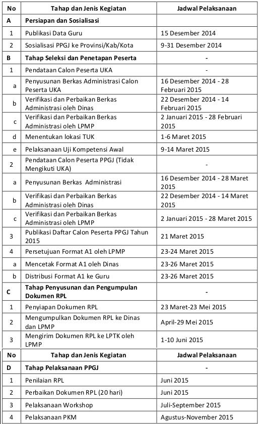 Jadwal PPGJ 2015