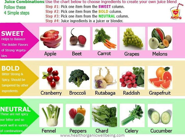 why are fruits and vegetables healthy healthy fruit combinations