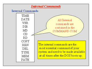 Top 10 Internet Commands