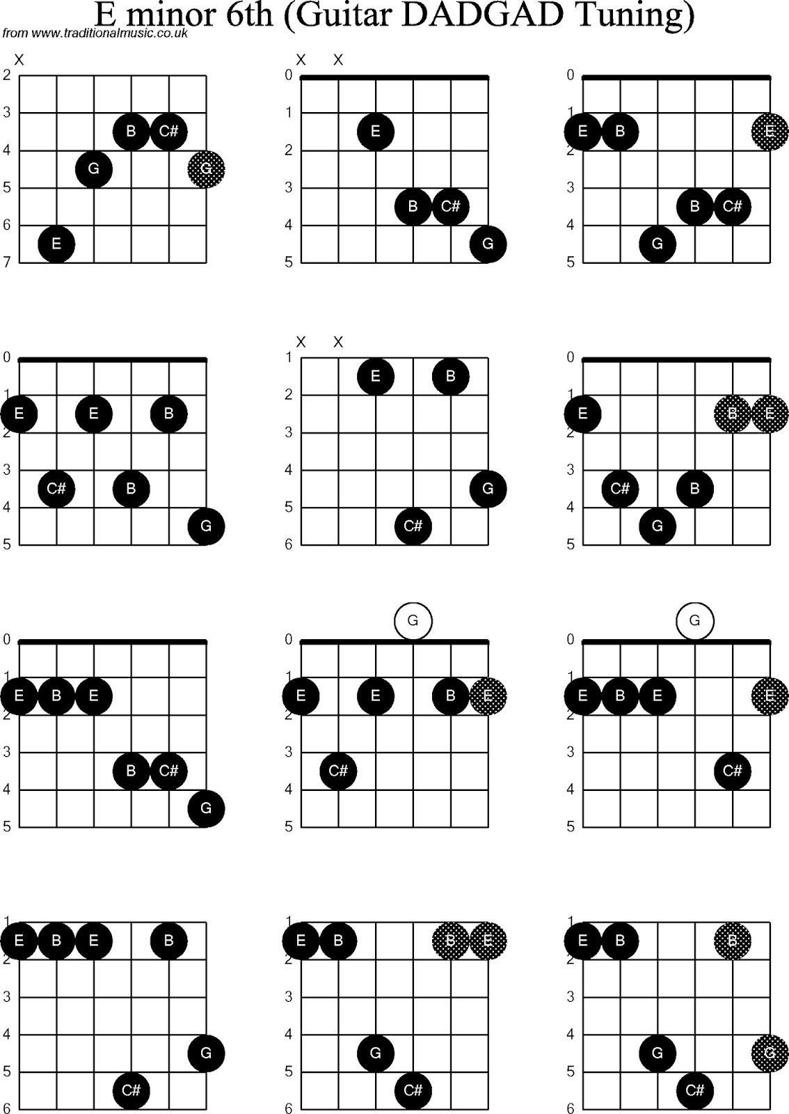 6th chords for guitar