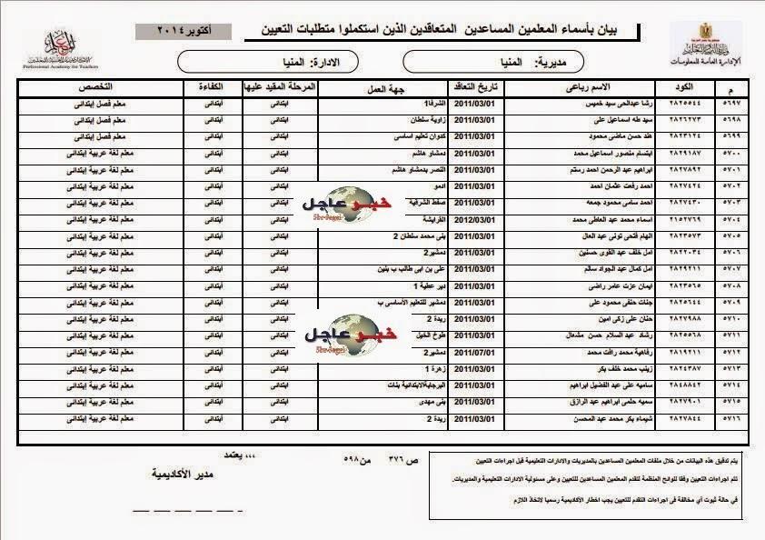 بالأسماء تعيين دفعة جديدة للمعلم المساعد بالقرار الوزارى 68 لسنة 2015 بجميع المحافظات
