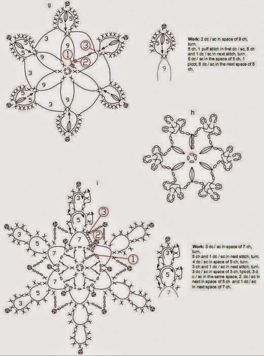 Copos De Nieve Crochet C
