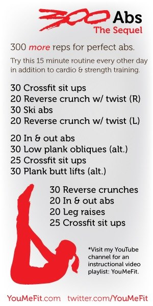 Fast ways to lose weight in two days image 6