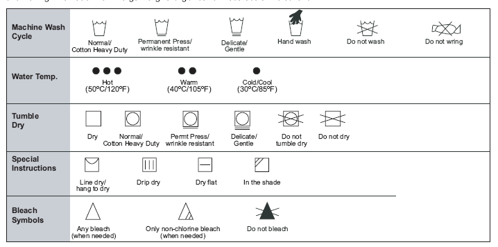 Bosch Washing Machine Symbols