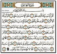 Tafsir dan Makna kandungan Surah Al-Alaq