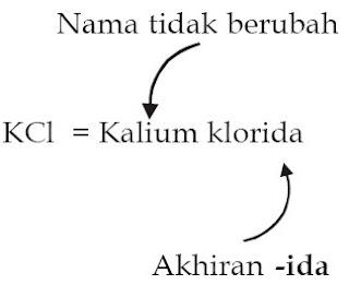 penamaan senyawa KCl